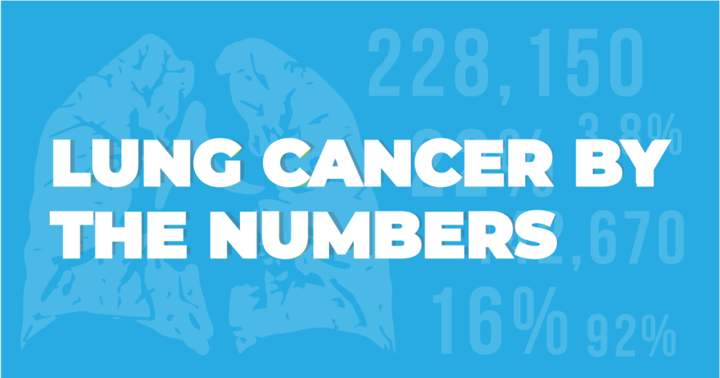 Lung Cancer statistics and solutions